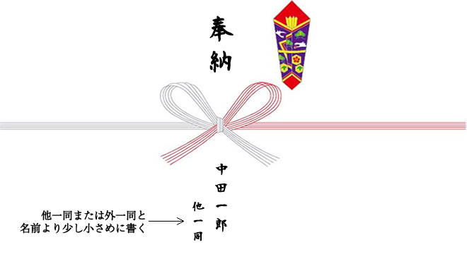 のし_表書き_奉納_名目_外一同_他一同_神社お祭りに寄付の表書きのし袋奉納の書き方の注意点!