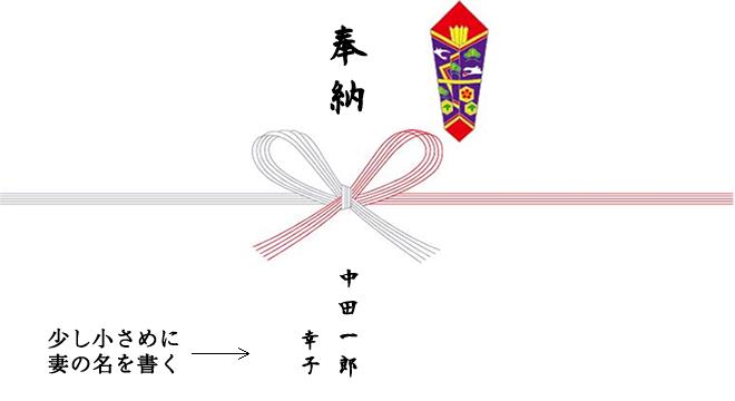 表書き_のし_夫婦_配偶者_妻_神社お祭りに寄付の表書きのし袋奉納の注意点