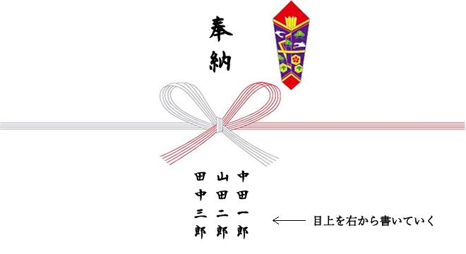 表書き_のし_目上_順番_右から_連名3名_神社お祭りに寄付の表書きのし袋奉納の書き方の注意点