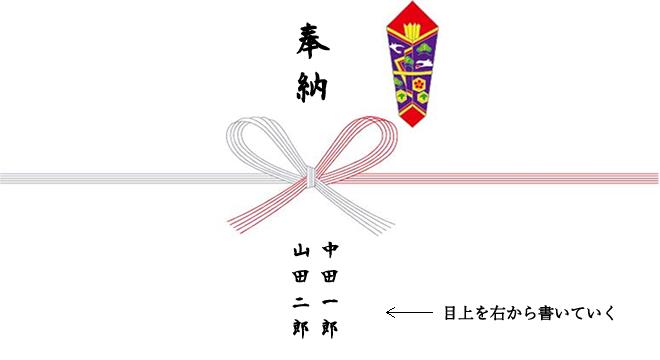 表書き_のし_目上_順番_右から_神社お祭りに寄付の表書きのし袋奉納の書き方の注意点
